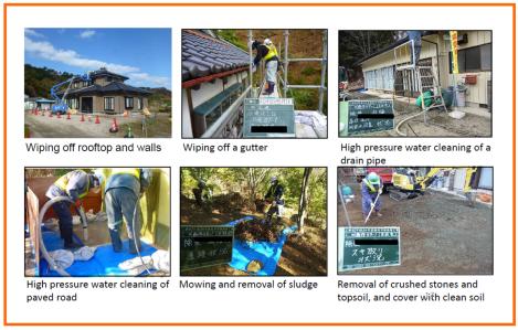 Ejemplos de trabajos de descontaminación en Fukushima (Ministerio de Medio Ambiente de Japón)