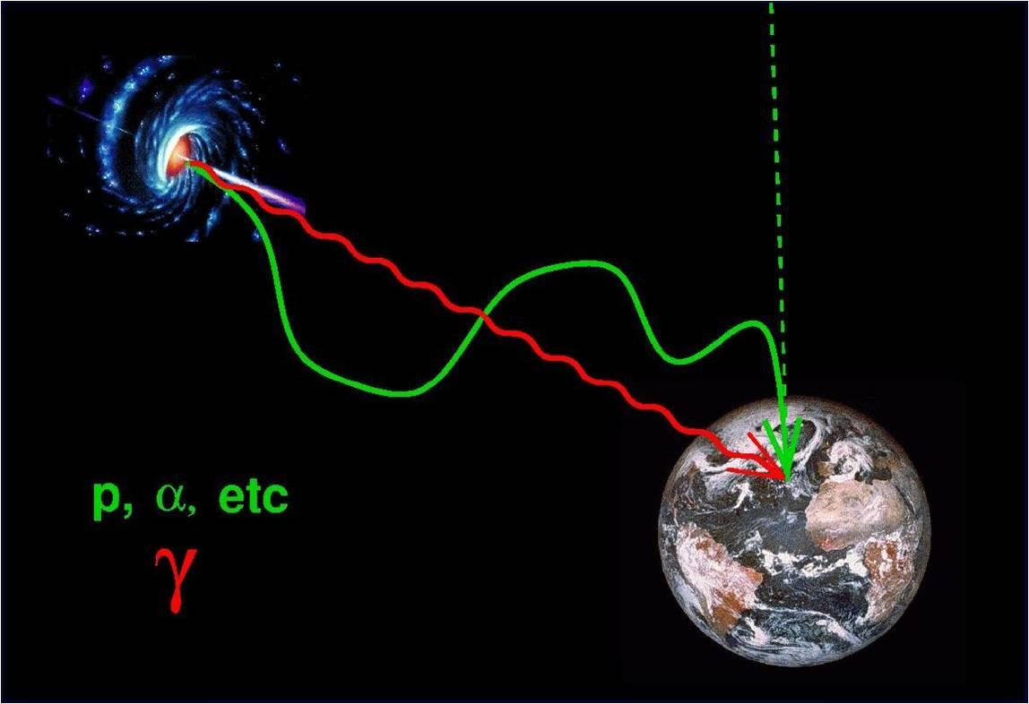 Resultado de imagen de Los fotones que refleja la Tierra