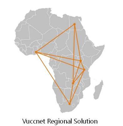 vuccnet