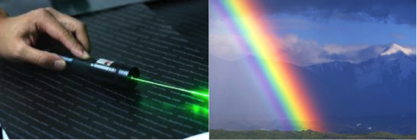luz coherente vs incoherente