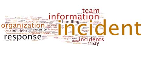 incidentmanagement_wordle (1)