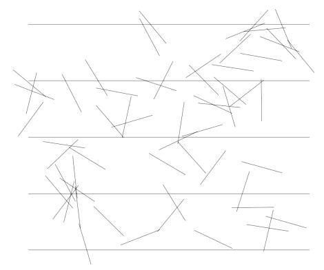 Simulación por ordenador del experimento de Leclerc con 60 agujas de longitud L lanzadas sobre una hoja con 5 líneas separadas una distancia d tal que . La probabilidad de que una de las agujas cruce alguna de las líneas es: Si en esta simulación 29 agujas cruzan alguna línea, ¿cuál es la estimación del valor de π ? No os robaré el placer de calcularlo por vosotros mismos.
