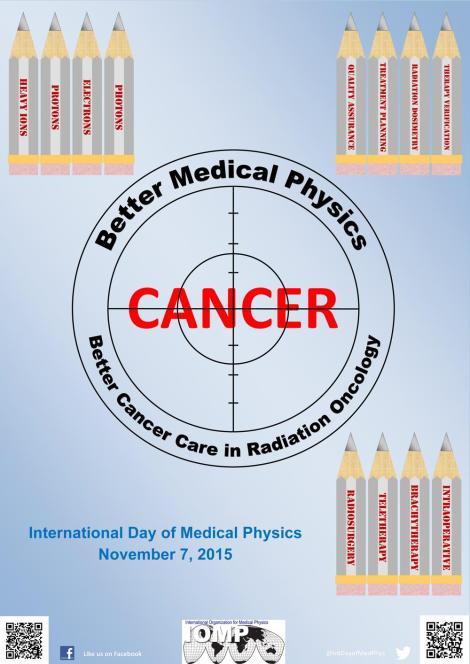 medical physics 2015