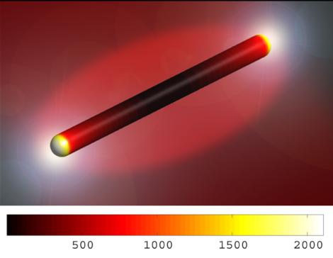 Modelo de nanoantena.