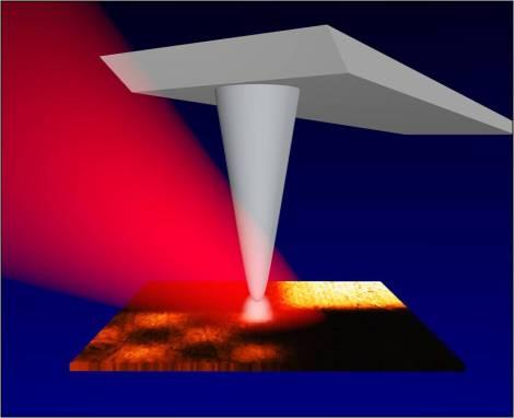Representación esquemática de un microscopio óptico de campo cercano de barrido por sonda 'SNOM'. La imagen reconstruye la topografía de la superficie barrida por una punta que ilumina la superficie recogiendo la luz evanescente re-emitida.