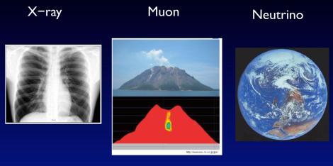 Figura 6. Aplicaciones radiográficas según el alcance de la radiación empleada. Cortesía K. Hoshima.