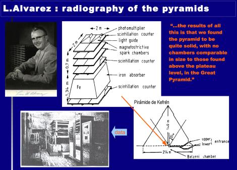 Fig. 2. Experimento de L. W. Álvarez. Cortesía Jacques Marteau.