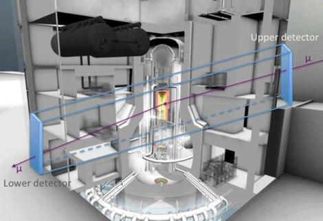 Figura 6. Disposición de los detectores de muones alrededor del reactor nuclear dañado. Cortesía Decision Sciences International Corporation (DSIC).